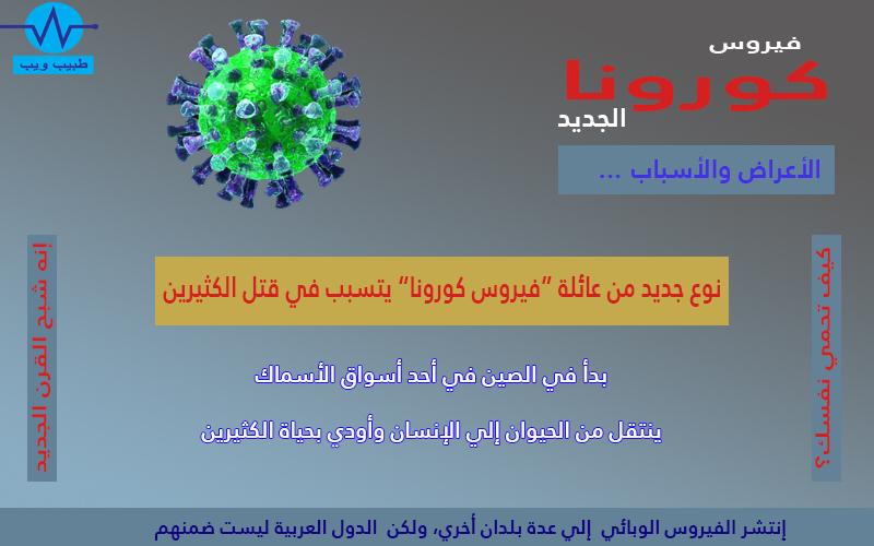 مقالات حصرية (عن وباء الكرونا الجديد)