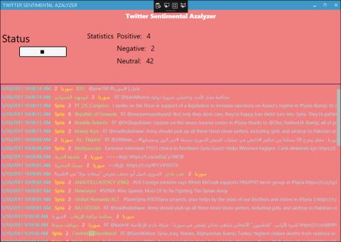 مشروع hadoop map reduce  لتحليل أراء المعلقين على تويتر