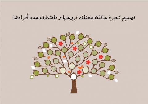 مشروع شجرة العائلة السنة الاولى متوسط بالانجليزية Shajara