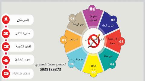 انفوجرافيك التدخين