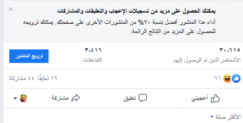 نتائج حملة اعلانية بالفيسبوك عن طريق عمل مشاركات للمنشور بالجروبات دون اعلان ممول
