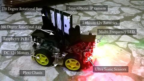 Panoramic Robo-Car