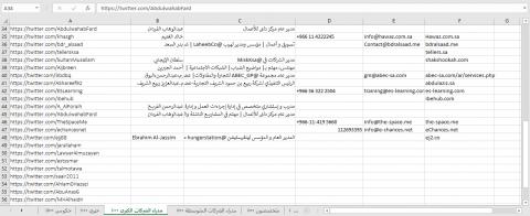 جمع بيانات لاكثر من 10 الف شركه في الخليج