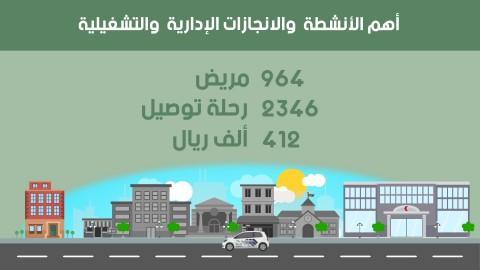 موشن جرافيك - جمعية ترابط بالسعودية