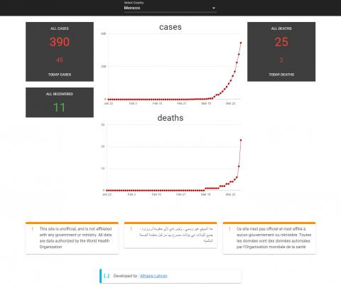 تطبيق ويب لتصفح بيانات ومستجدات وباء كورونا