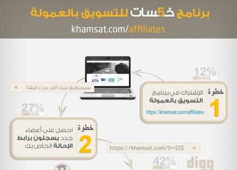إنفوجرافيك لشرح برنامج التسويق بالعمولة - خمسات