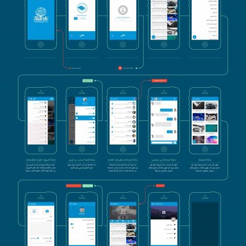 تصميم UI/UX لتطبيق شركة سدرة