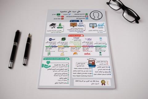 سيرة ذاتية - CV - Resume