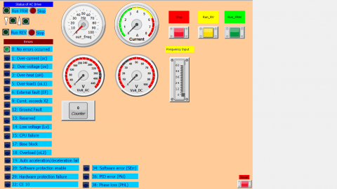 SCADA system using WinCC program and Variable-frequency drive
