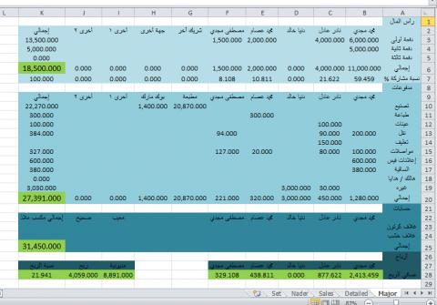 إعداد ملف حساب ميزانية مشروع ناشئ