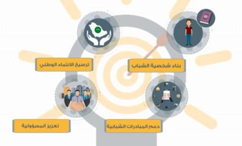 نموذج عمل فيديو موشن جرافيك للجمعيات الخيرية