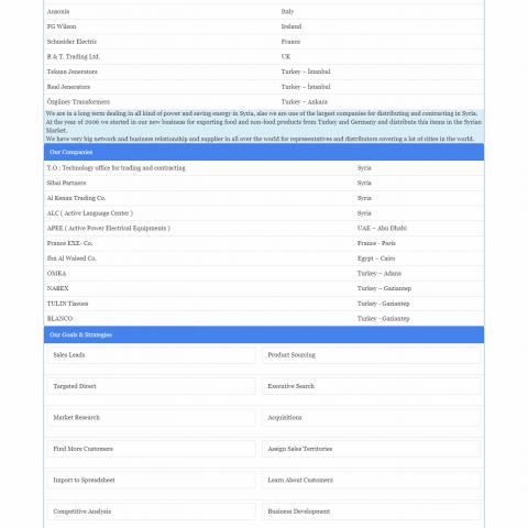 موقع تعريفي بشركة ومنتجاتها