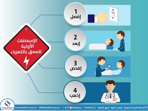 مجموعة انفوجرافيك صحية (مجمع الصرح الطبي) بالسعودية