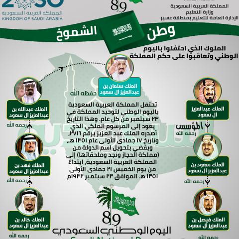 من أعمالنا فلايرات وبروشرات اليوم الوطني السعودي 89