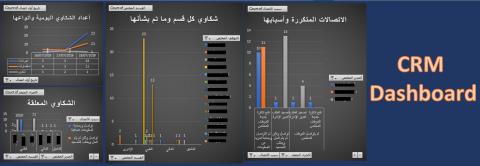 CRM Dashoboard لوحة تحكم لإدارة العلاقة مع العملاء باستخدام برنامج إكسل