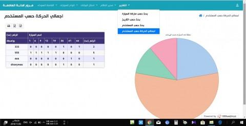 تصميم موقع  للمرور بلغة PHP مع قاعدة بيانات mysql