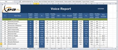 عمل ملف Excel مبرمج وجاهز لاستخراج التقارير واضافة Dashboard