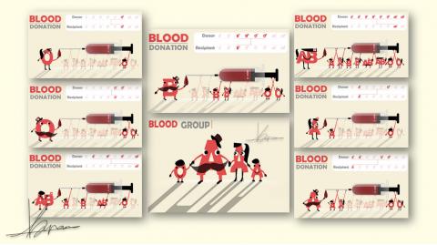 كتيب تعاريف بفصائل الدم والتبرع لكل منها