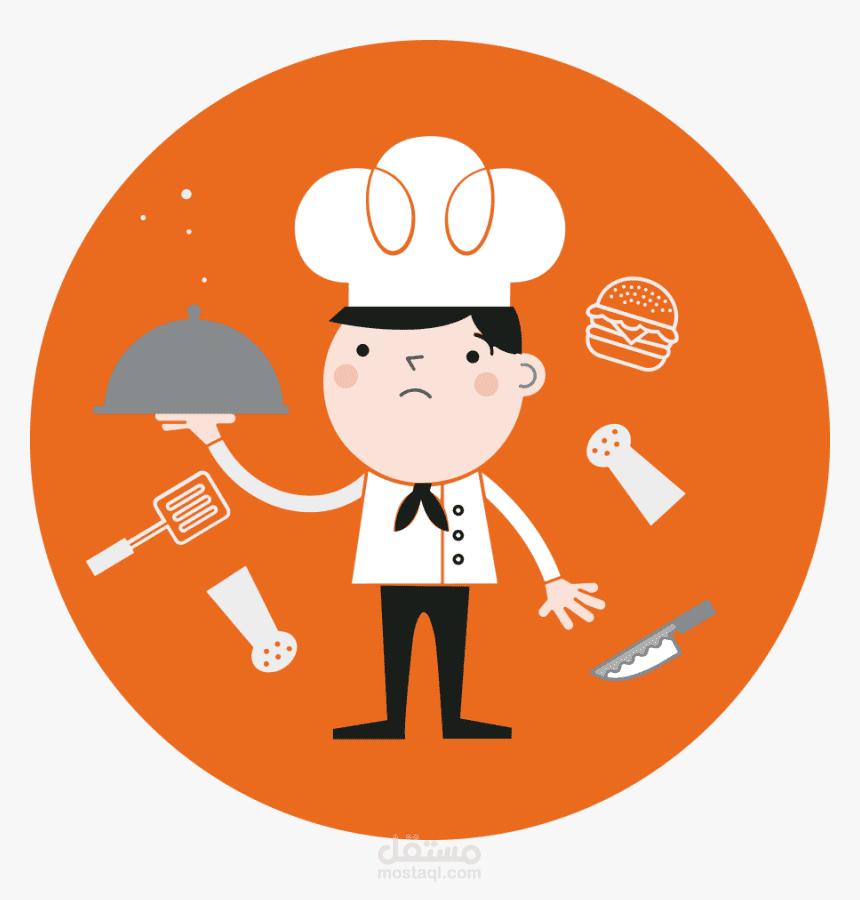 برنامج إدارة المطاعم