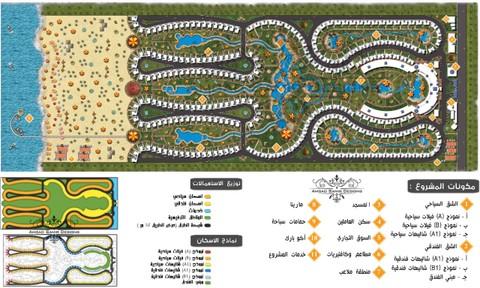 تصميم الحدائق واللاندسكيب للمساحات الكبيرة والصغيرة وتخطيط المنتجعات والقري السياحية