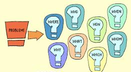 """مقال اجتماعي بعنوان """"٥ خطوات لحل المشاكل """""""