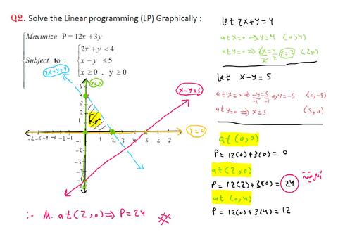 حل شيت رياضيات ( كلية الأصالة - السعودية )