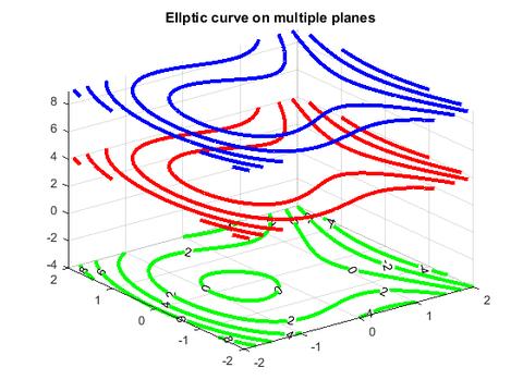 مشروع على المعادلات التفاضلية غير الخطية بالماتلاب