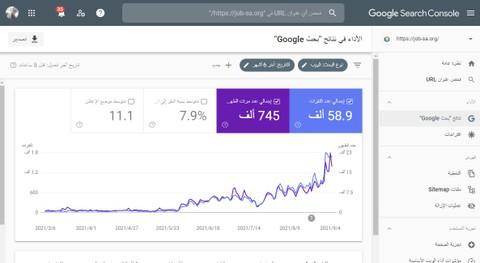 زيادة زيارات موقع من 40 زيارة الى 1500 زيارة يومية