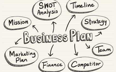 اعداد خطة اعمال Business plan  .