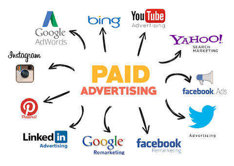 إدارة الحملات التسويقية المدفوعة