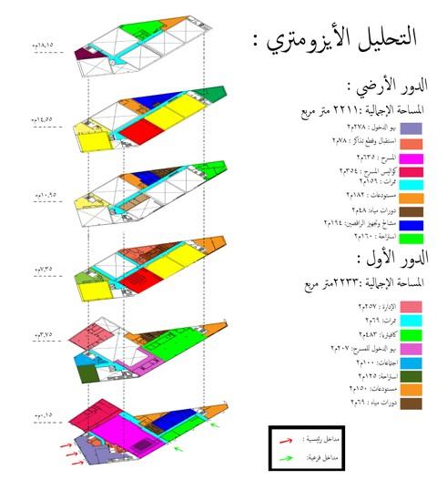 تحيليل إيزومتري وتحليل زونات لمشروع معماري في جامعة بالسعودية