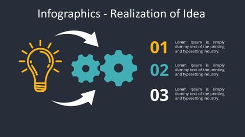 تصميم إنفوجرافيك باستخدام العروض التقديمية.