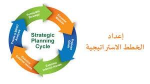 اعداد وصياغة خطة استراتيجية لمجمع طبي