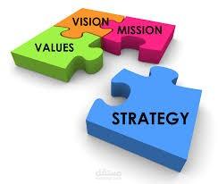 صياغة واعداد الرؤية والرسالة لجمعية خيرية وتحديد الاهداف والقيم واعداد دراسة تسوقية كاملة