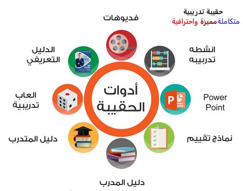 إعداد حقيبة التعليم الإلكتروني وأدواته الحديثة