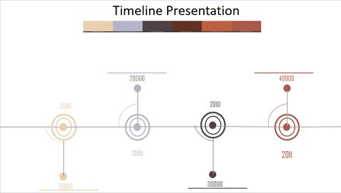 مخطط زمني باستخدام بوربوينت
