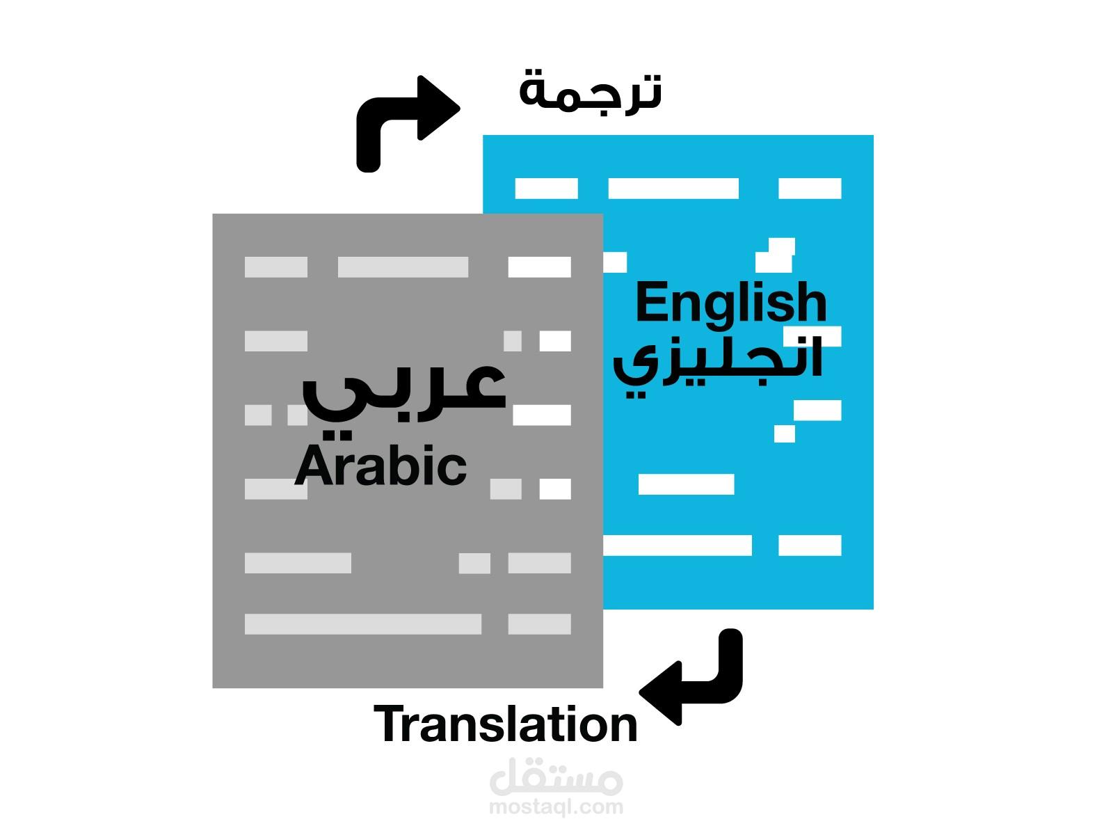 ترجمة ملف من اللغة الانجليزية الى العربية