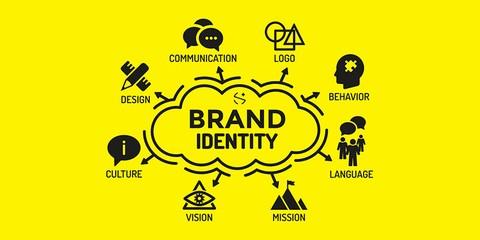تصميم شعار وهوية تجارية كاملة  DG