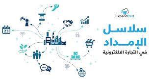 بحث حول سلسلة التوريد في التجارة الالكترونية