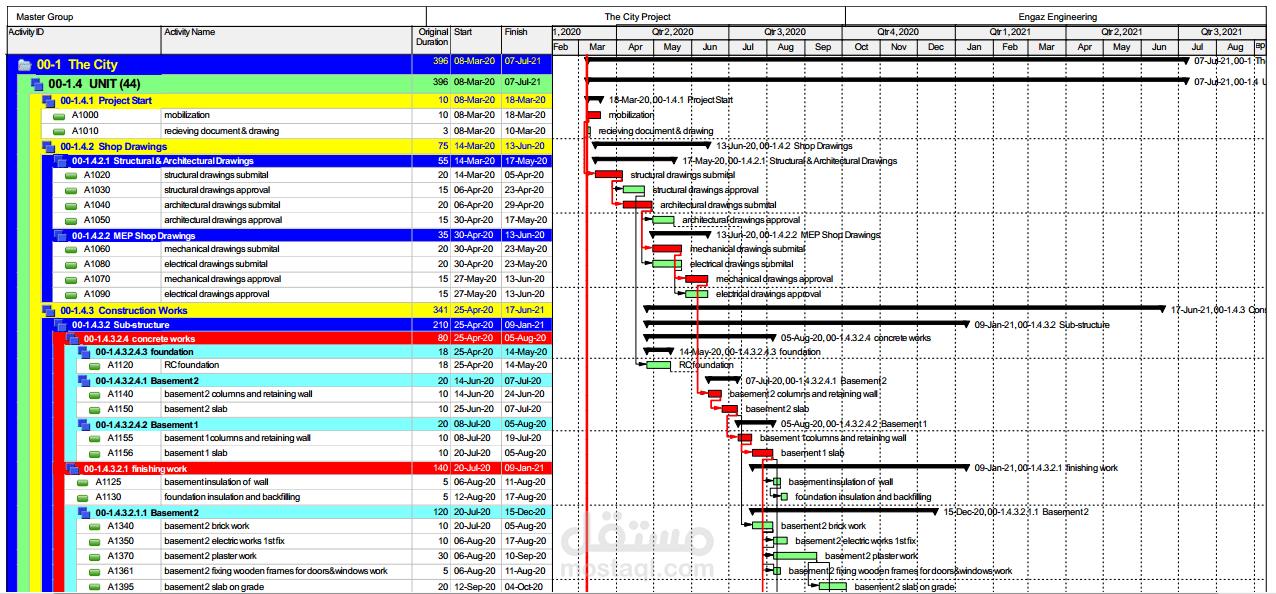 اعداد جدول زمنى للمشروعات السكنية